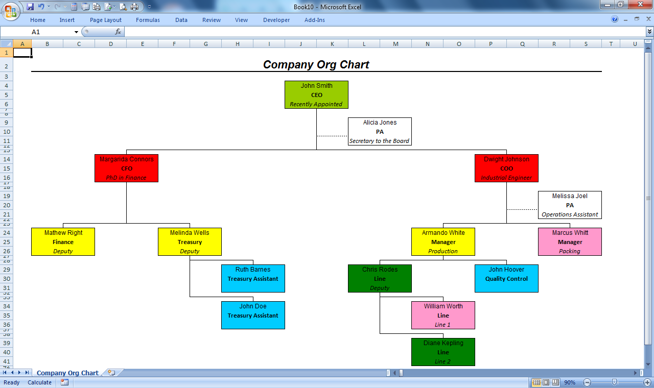 Sample Chart Templates microsoft org chart template : PIC. 2 - Staff Chart u2013 From the whole company to a single department ...