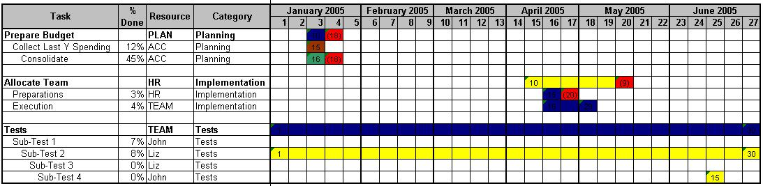 Calendar Plans have a column for each separated month inthe calendar ...
